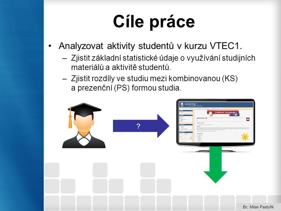 Co bylo analyzováno Data z LMS Moodle: Log protokoly Protokoly známek Protokoly testů Souhrnné údaje (aktivity, závěrečný dotazník, statistiky činnosti) Bc.