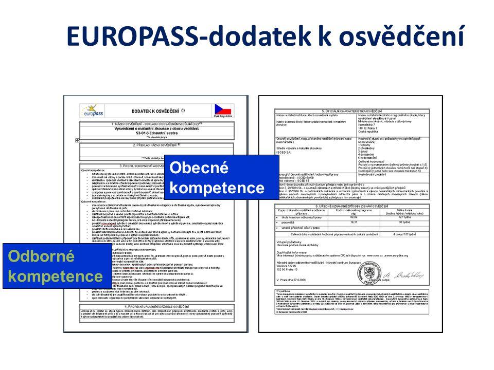  Evropská klasifikace dovedností, kompetencí, kvalifikací a povolání  jednotná terminologie  dostupná na https://ec.europa.eu/esco https://ec.europa.eu/esco  pilotní verze ESCO