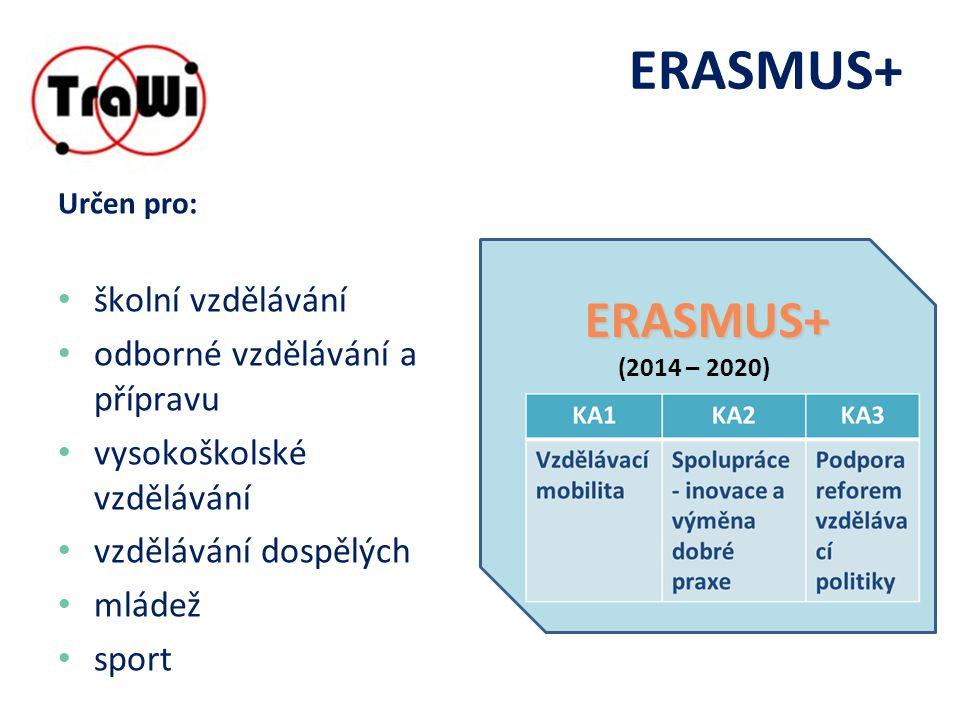 Určen pro: školní vzdělávání odborné vzdělávání a přípravu vysokoškolské vzdělávání vzdělávání dospělých mládež sport ERASMUS+ ERASMUS+ (2014 – 2020)