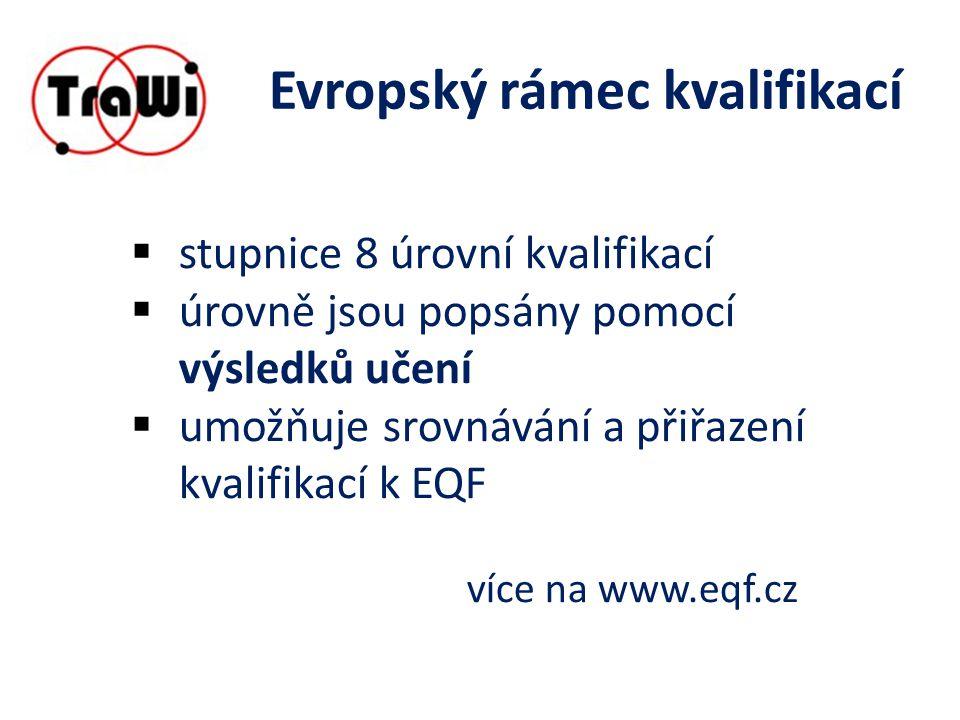 Evropský rámec kvalifikací  stupnice 8 úrovní kvalifikací  úrovně jsou popsány pomocí výsledků učení  umožňuje srovnávání a přiřazení kvalifikací k EQF více na www.eqf.cz