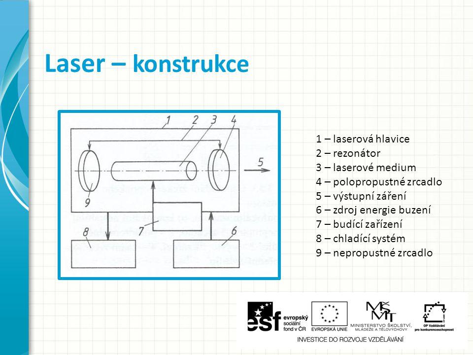 1 – laserová hlavice 2 – rezonátor 3 – laserové medium 4 – polopropustné zrcadlo 5 – výstupní záření 6 – zdroj energie buzení 7 – budící zařízení 8 – chladící systém 9 – nepropustné zrcadlo Laser – konstrukce