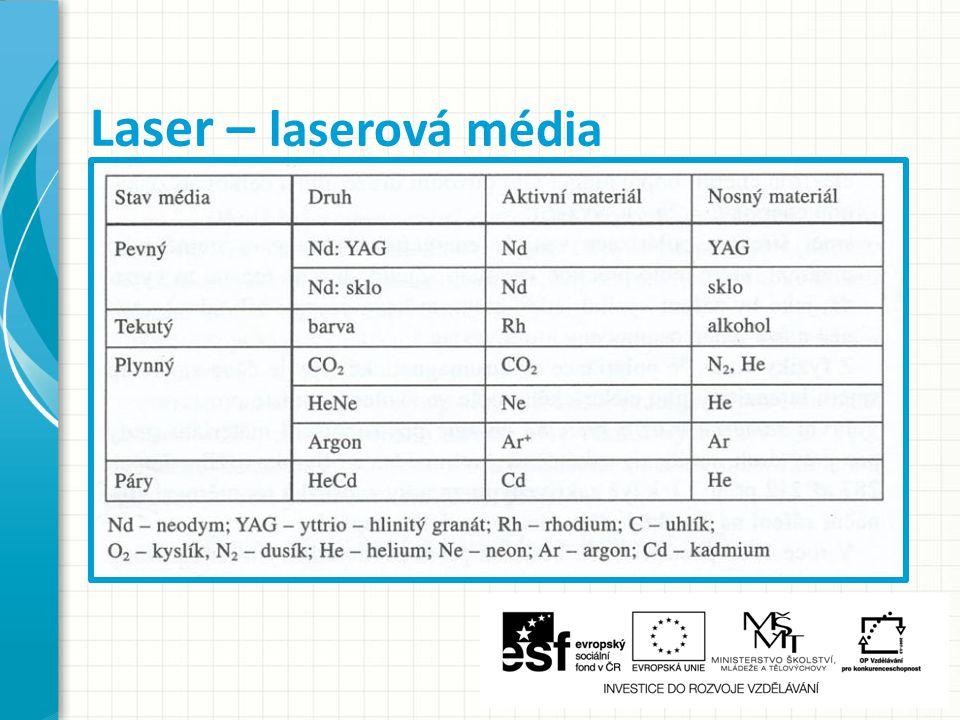 Laser – laserová média