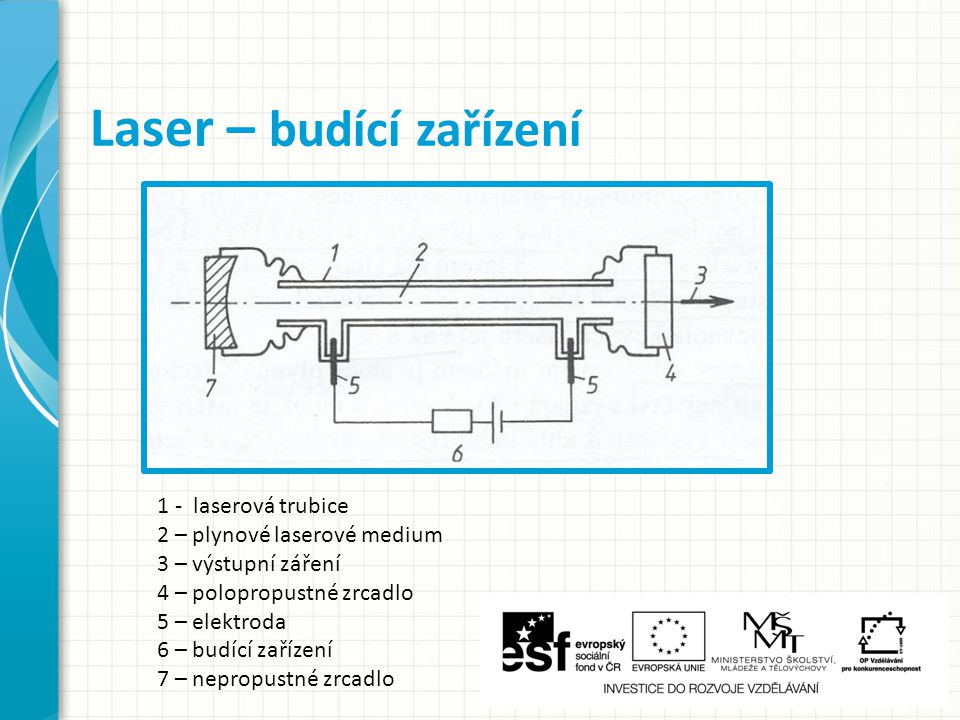 Laser – budící zařízení 1 - laserová trubice 2 – plynové laserové medium 3 – výstupní záření 4 – polopropustné zrcadlo 5 – elektroda 6 – budící zařízení 7 – nepropustné zrcadlo