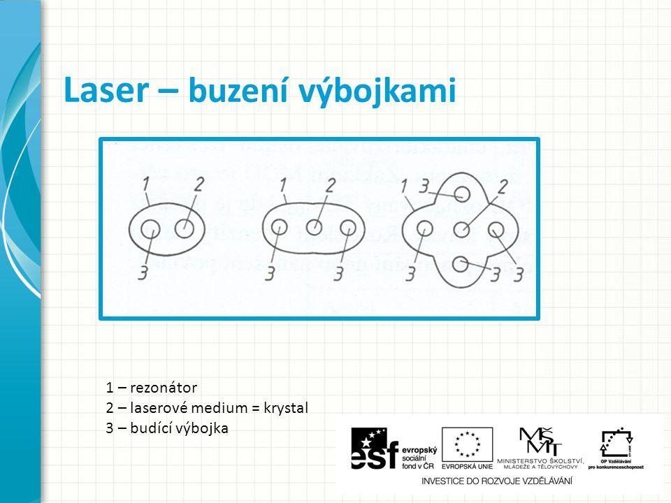 Laser – buzení výbojkami 1 – rezonátor 2 – laserové medium = krystal 3 – budící výbojka