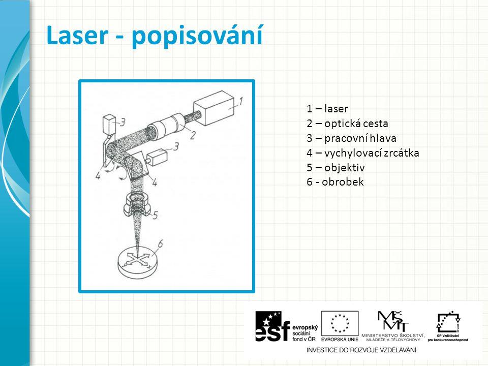 Laser - popisování 1 – laser 2 – optická cesta 3 – pracovní hlava 4 – vychylovací zrcátka 5 – objektiv 6 - obrobek