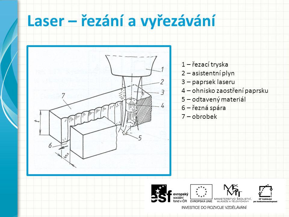 Laser – řezání a vyřezávání 1 – řezací tryska 2 – asistentní plyn 3 – paprsek laseru 4 – ohnisko zaostření paprsku 5 – odtavený materiál 6 – řezná spára 7 – obrobek