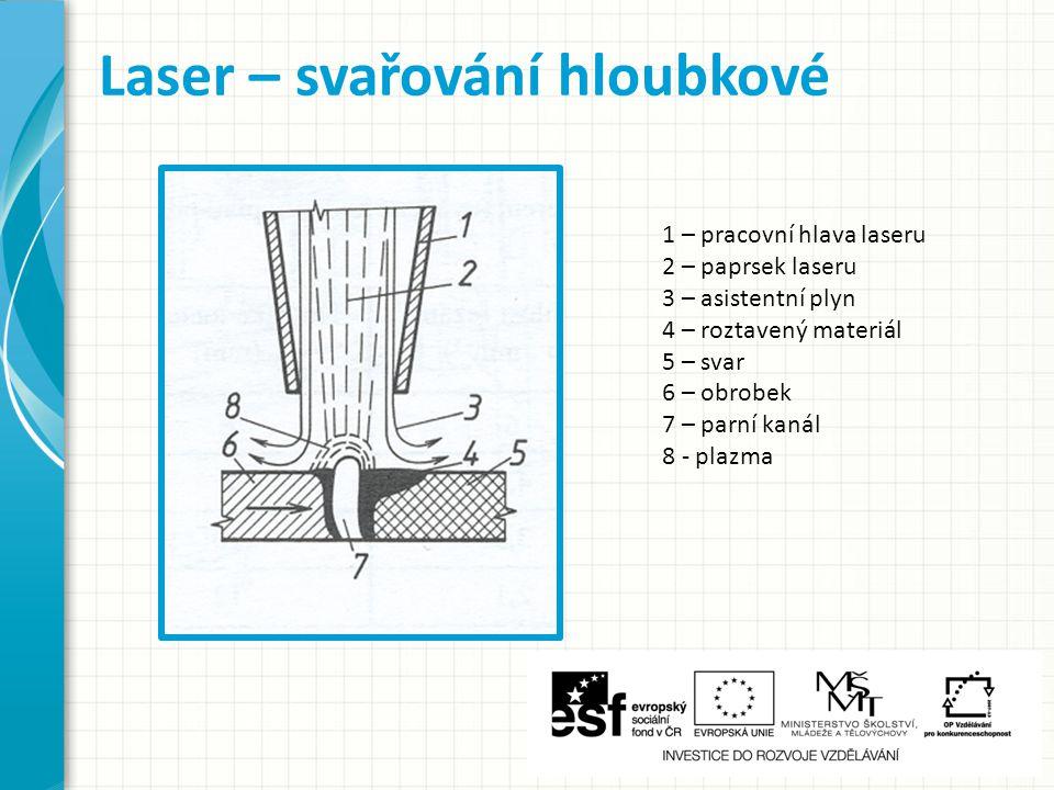 Laser – svařování hloubkové 1 – pracovní hlava laseru 2 – paprsek laseru 3 – asistentní plyn 4 – roztavený materiál 5 – svar 6 – obrobek 7 – parní kanál 8 - plazma
