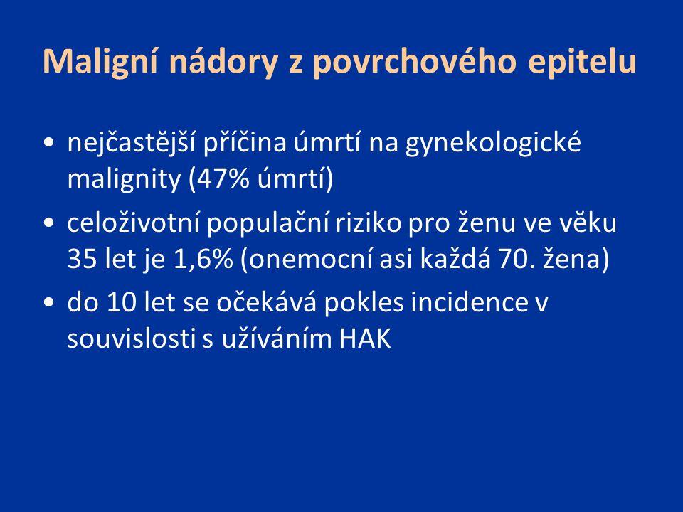 Maligní nádory z povrchového epitelu nejčastĕjší příčina úmrtí na gynekologické malignity (47% úmrtí) celoživotní populační riziko pro ženu ve vĕku 35 let je 1,6% (onemocní asi každá 70.