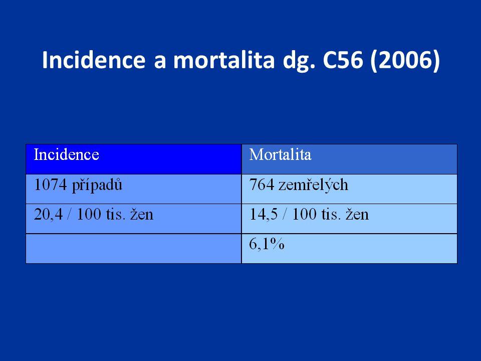 Incidence a mortalita dg. C56 (2006)
