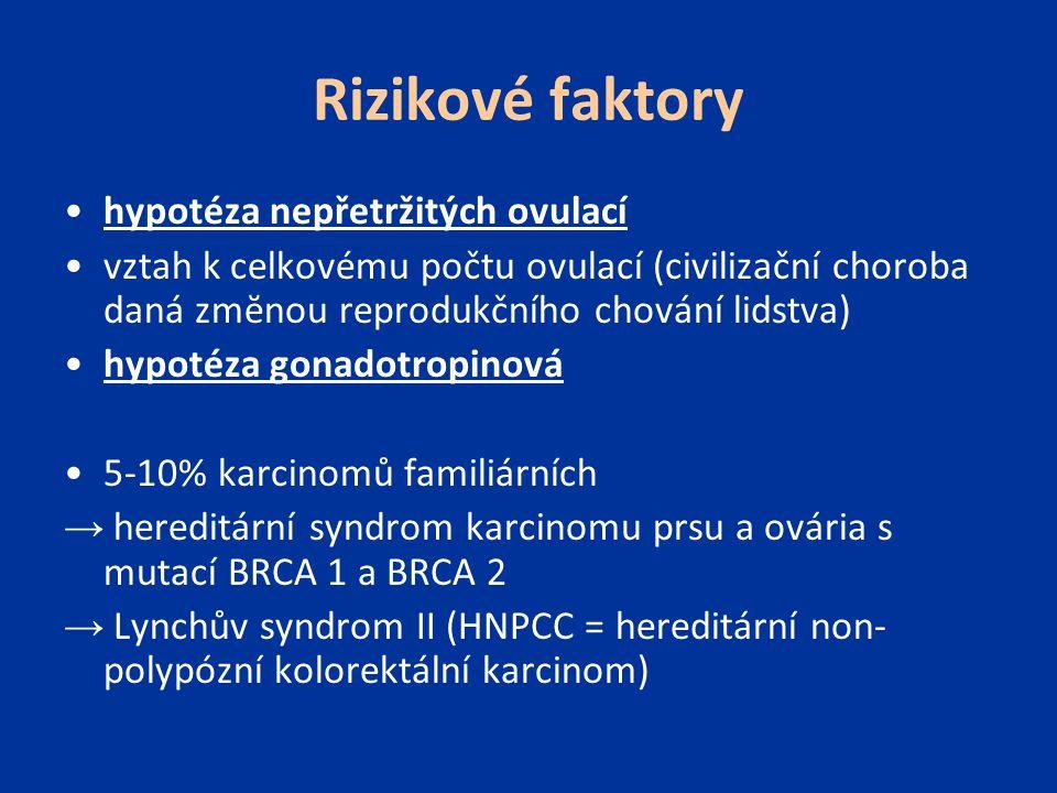 Rizikové faktory hypotéza nepřetržitých ovulací vztah k celkovému počtu ovulací (civilizační choroba daná zmĕnou reprodukčního chování lidstva) hypotéza gonadotropinová 5-10% karcinomů familiárních → hereditární syndrom karcinomu prsu a ovária s mutací BRCA 1 a BRCA 2 → Lynchův syndrom II (HNPCC = hereditární non- polypózní kolorektální karcinom)