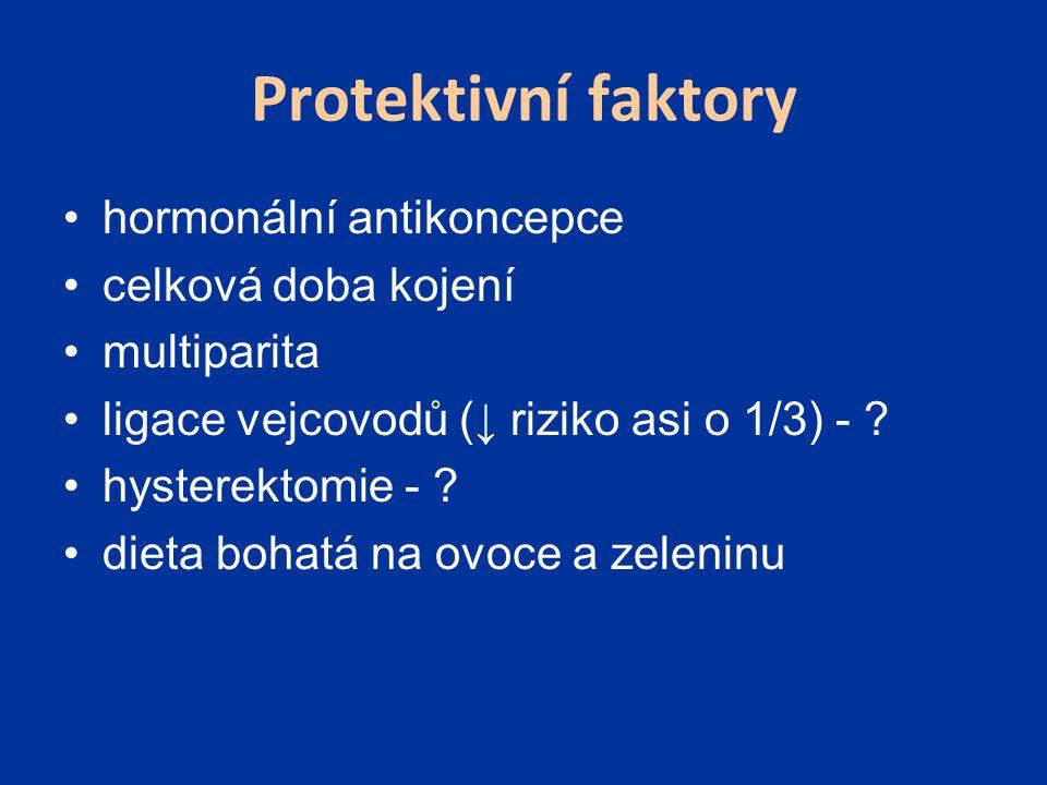 Protektivní faktory hormonální antikoncepce celková doba kojení multiparita ligace vejcovodů (↓ riziko asi o 1/3) - .