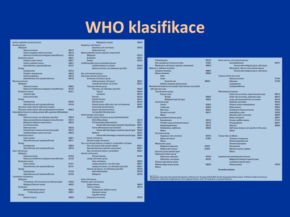 WHO klasifikace
