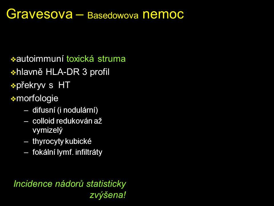 Gravesova – Basedowova nemoc  autoimmuní toxická struma  hlavně HLA-DR 3 profil  překryv s HT  morfologie –difusní (i nodulární) –colloid reduková