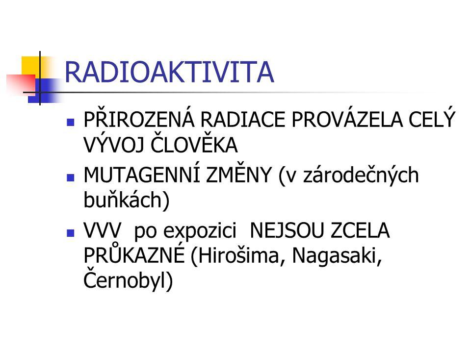 RADIOAKTIVITA PŘIROZENÁ RADIACE PROVÁZELA CELÝ VÝVOJ ČLOVĚKA MUTAGENNÍ ZMĚNY (v zárodečných buňkách) VVV po expozici NEJSOU ZCELA PRŮKAZNÉ (Hirošima,