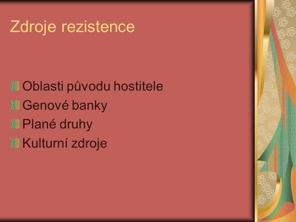 Zdroje rezistence Oblasti původu hostitele Genové banky Plané druhy Kulturní zdroje