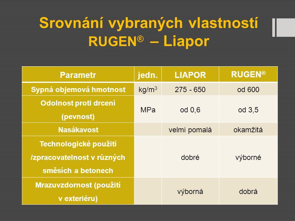 Parametrjedn.LIAPOR RUGEN ® Sypná objemová hmotnostkg/m 3 275 - 650od 600 Odolnost proti drcení (pevnost) MPaod 0,6od 3,5 Nasákavost velmi pomaláokamž