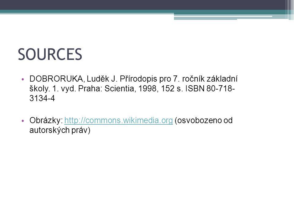 SOURCES DOBRORUKA, Luděk J. Přírodopis pro 7. ročník základní školy. 1. vyd. Praha: Scientia, 1998, 152 s. ISBN 80-718- 3134-4 Obrázky: http://commons