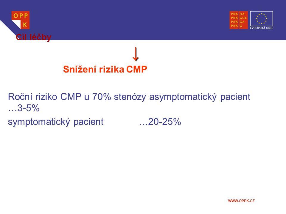 WWW.OPPK.CZ Cíl léčby ↓ Snížení rizika CMP Roční riziko CMP u 70% stenózy asymptomatický pacient …3-5% symptomatický pacient …20-25%