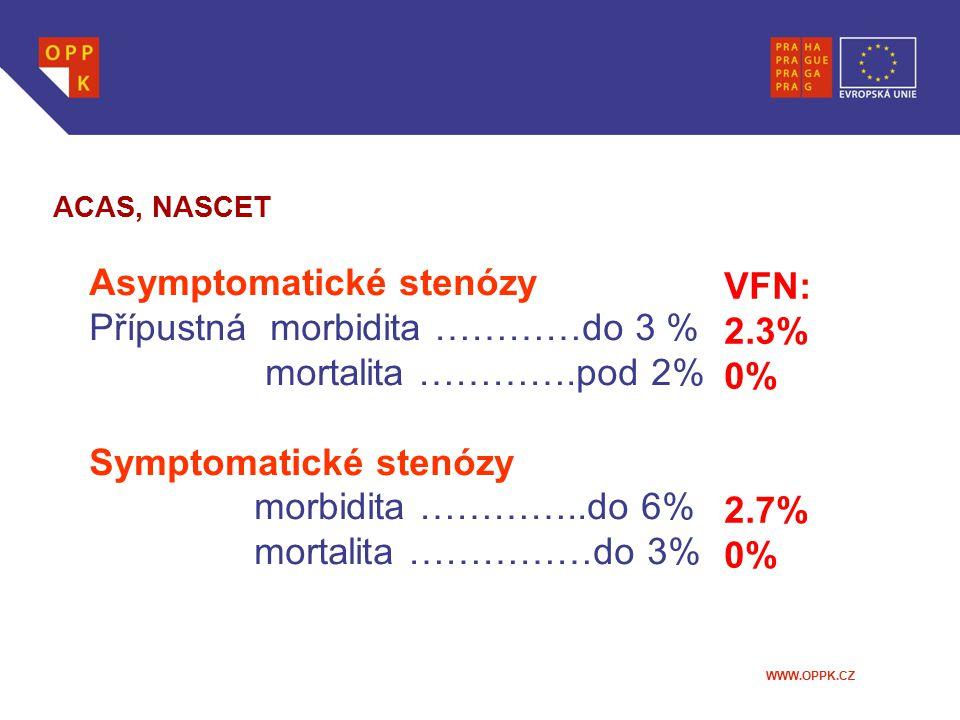 WWW.OPPK.CZ ACAS, NASCET Asymptomatické stenózy Přípustná morbidita …………do 3 % mortalita ………….pod 2% Symptomatické stenózy morbidita …………..do 6% morta