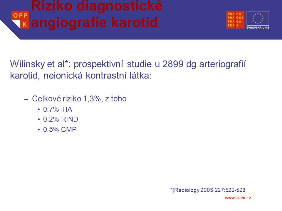 Riziko diagnostické angiografie karotid Wilinsky et al*: prospektivní studie u 2899 dg arteriografií karotid, neionická kontrastní látka: –Celkové riz