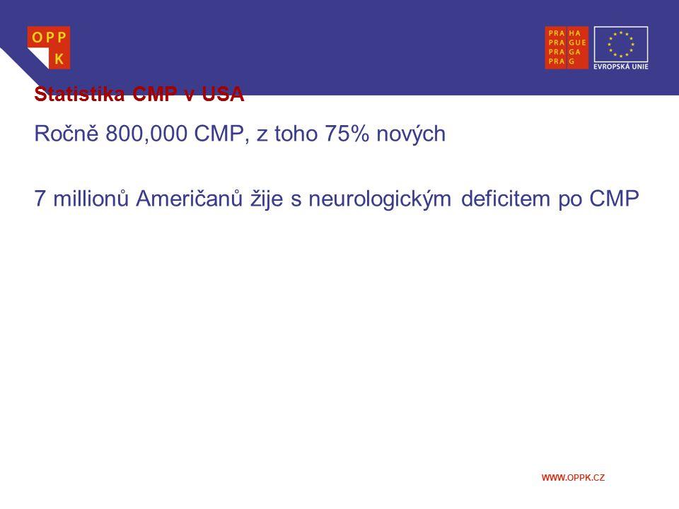 WWW.OPPK.CZ Typy mozkových příhod Intrakraniální krvácení Subarachnoidální krvácení Trombóza velkých tepen Trombóza malých tepen Embolizace Ischemická CMP 83 % Hemorhagická CMP 17 %