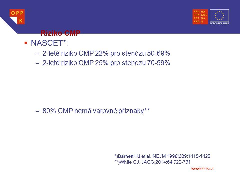 WWW.OPPK.CZ Riziko CMP  NASCET*: –2-leté riziko CMP 22% pro stenózu 50-69% –2-leté riziko CMP 25% pro stenózu 70-99% –80% CMP nemá varovné příznaky**