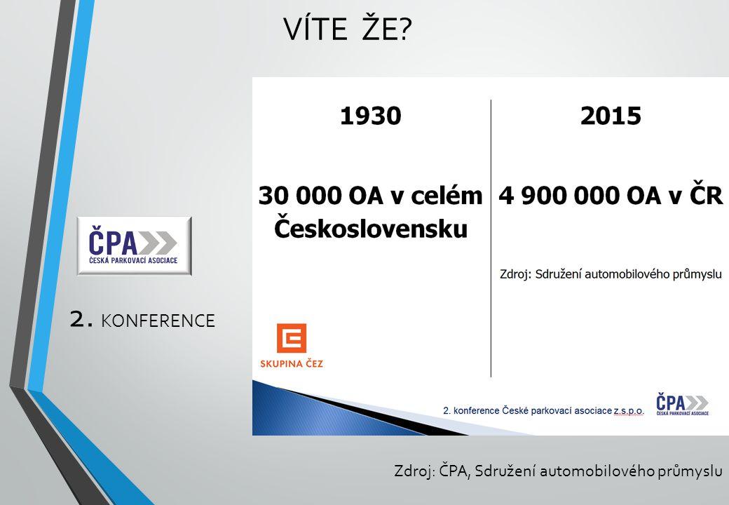 2. KONFERENCE VÍTE ŽE? Zdroj: ČPA, Sdružení automobilového průmyslu