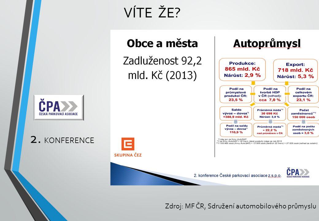 2. KONFERENCE VÍTE ŽE? Zdroj: MF ČR, Sdružení automobilového průmyslu