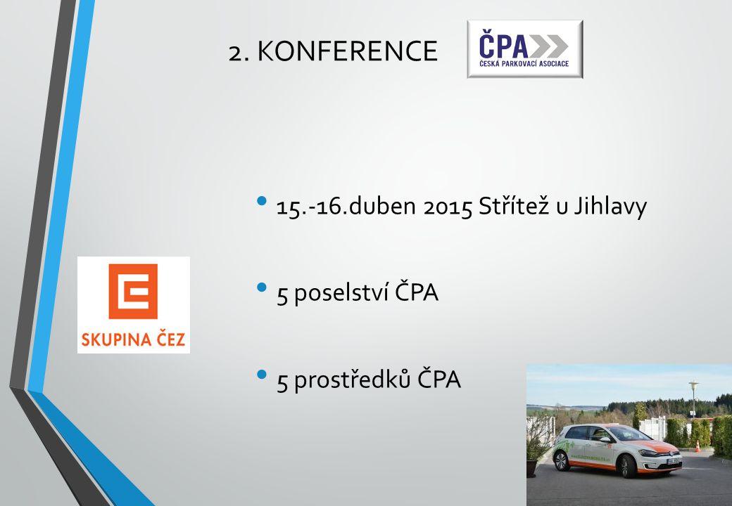 2. KONFERENCE 15.-16.duben 2015 Střítež u Jihlavy 5 poselství ČPA 5 prostředků ČPA