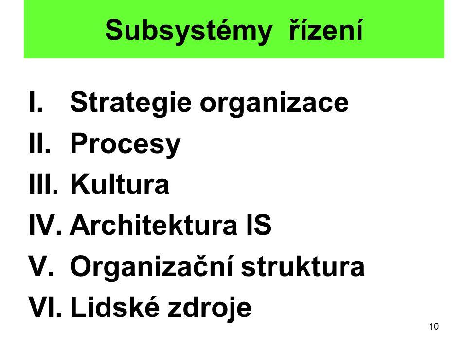 10 Subsystémy řízení I.Strategie organizace II.Procesy III.Kultura IV.Architektura IS V.Organizační struktura VI.Lidské zdroje