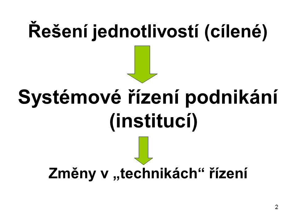 """2 Řešení jednotlivostí (cílené) Systémové řízení podnikání (institucí) Změny v """"technikách řízení"""