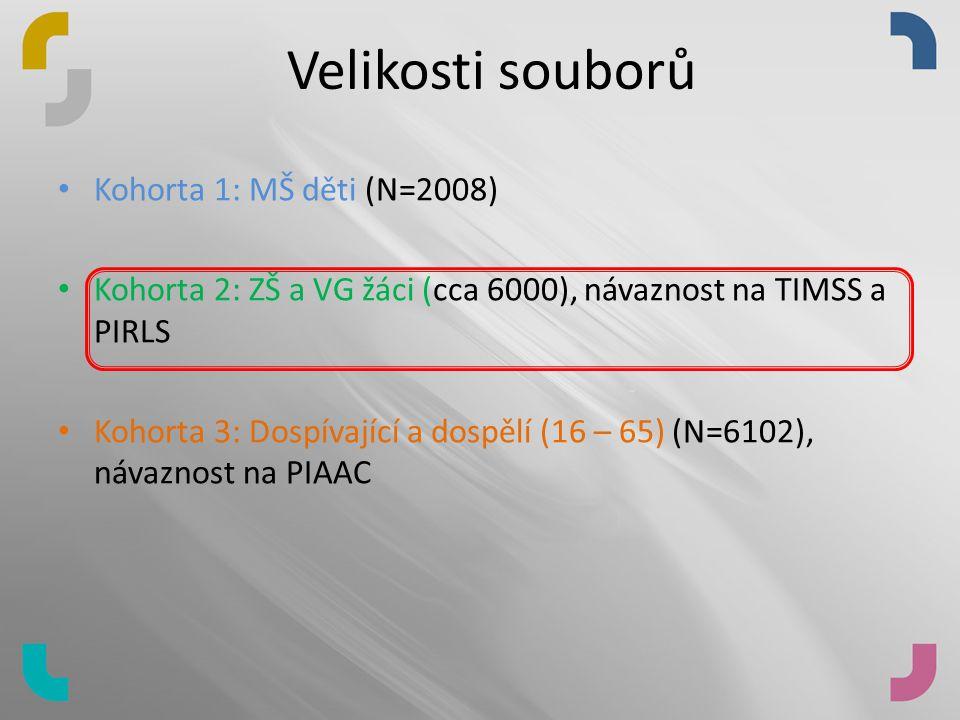 Velikosti souborů Kohorta 1: MŠ děti (N=2008) Kohorta 2: ZŠ a VG žáci (cca 6000), návaznost na TIMSS a PIRLS Kohorta 3: Dospívající a dospělí (16 – 65) (N=6102), návaznost na PIAAC