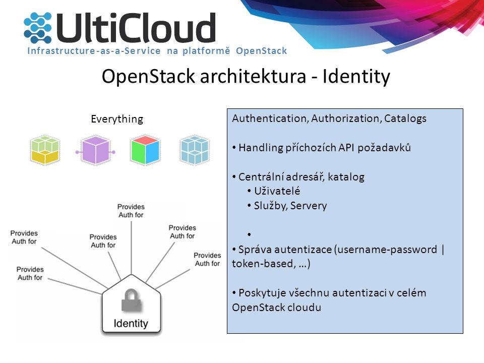 OpenStack architektura - Identity Infrastructure-as-a-Service na platformě OpenStack Everything Authentication, Authorization, Catalogs Handling přích