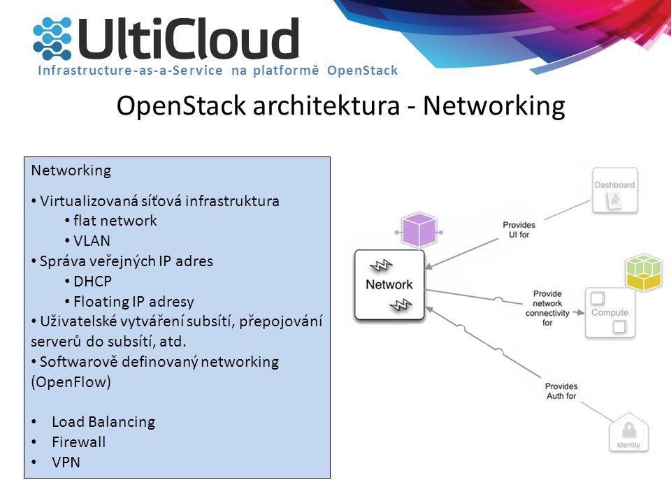 OpenStack architektura - Networking Infrastructure-as-a-Service na platformě OpenStack Networking Virtualizovaná síťová infrastruktura flat network VL