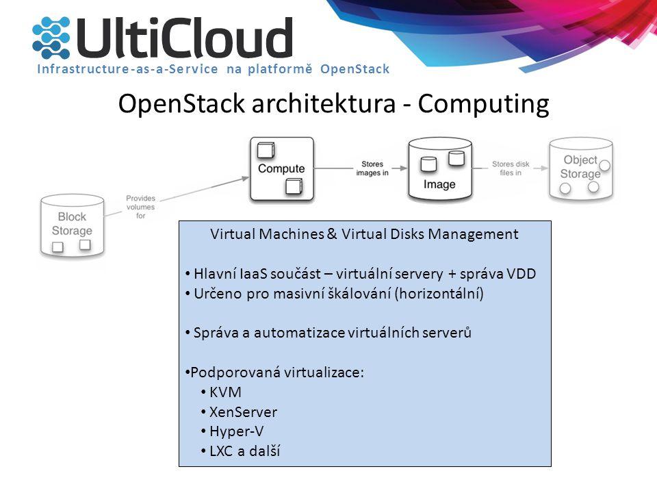 OpenStack architektura - Computing Infrastructure-as-a-Service na platformě OpenStack Virtual Machines & Virtual Disks Management Hlavní IaaS součást