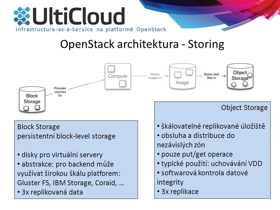 OpenStack architektura - Storing Infrastructure-as-a-Service na platformě OpenStack Object Storage škálovatelné replikované úložiště obsluha a distrib