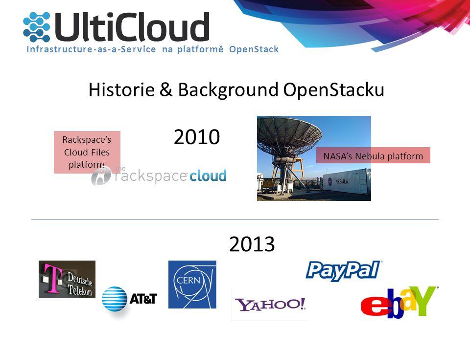 1.Computing i.Compute – virtuální servery ii.Image – správa virtuálních disků 2.Networking i.Network – virtualizovaná síť 3.Storing i.Object Storage ii.Block Storage 4.Others i.Identity ii.Dashboard, Orchestration, … OpenStack komponenty Infrastructure-as-a-Service na platformě OpenStack