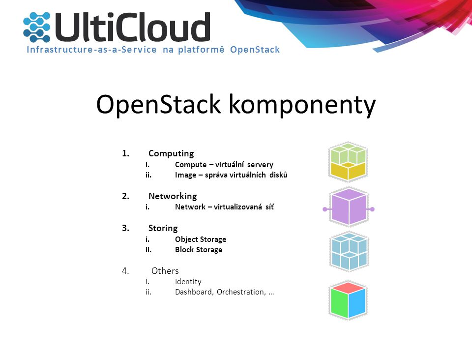 1.Computing i.Compute – virtuální servery ii.Image – správa virtuálních disků 2.Networking i.Network – virtualizovaná síť 3.Storing i.Object Storage i