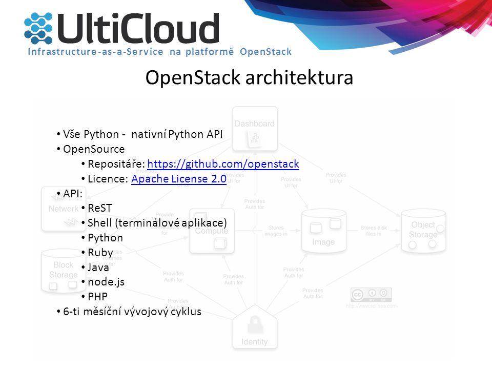 OpenStack architektura Infrastructure-as-a-Service na platformě OpenStack Vše Python - nativní Python API OpenSource Repositáře: https://github.com/op