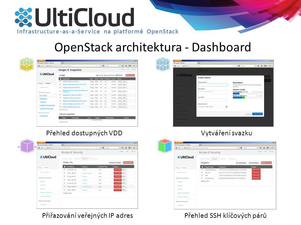 OpenStack architektura - Dashboard Infrastructure-as-a-Service na platformě OpenStack Přehled dostupných VDDVytváření svazku Přehled SSH klíčových pár