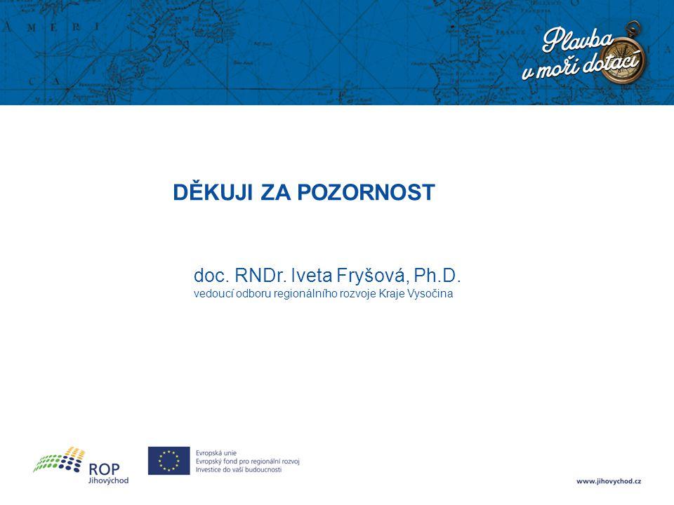 DĚKUJI ZA POZORNOST doc. RNDr. Iveta Fryšová, Ph.D. vedoucí odboru regionálního rozvoje Kraje Vysočina