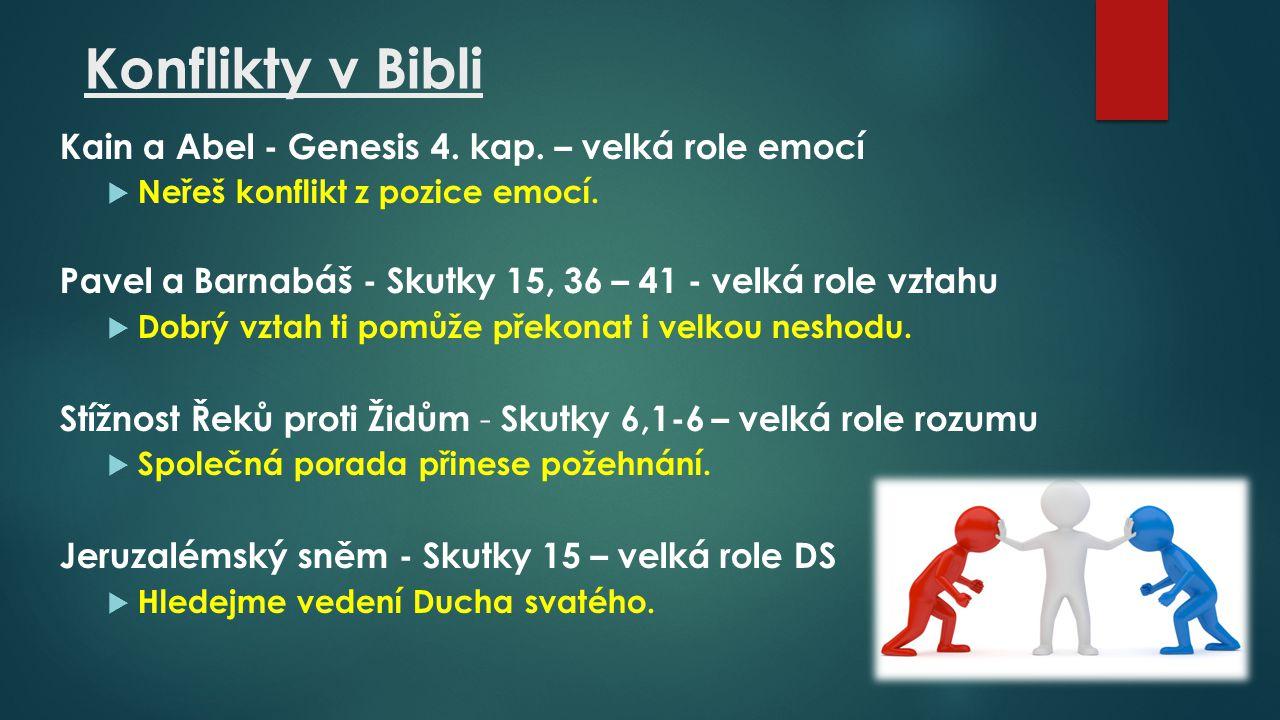 Konflikty v Bibli Kain a Abel - Genesis 4. kap.