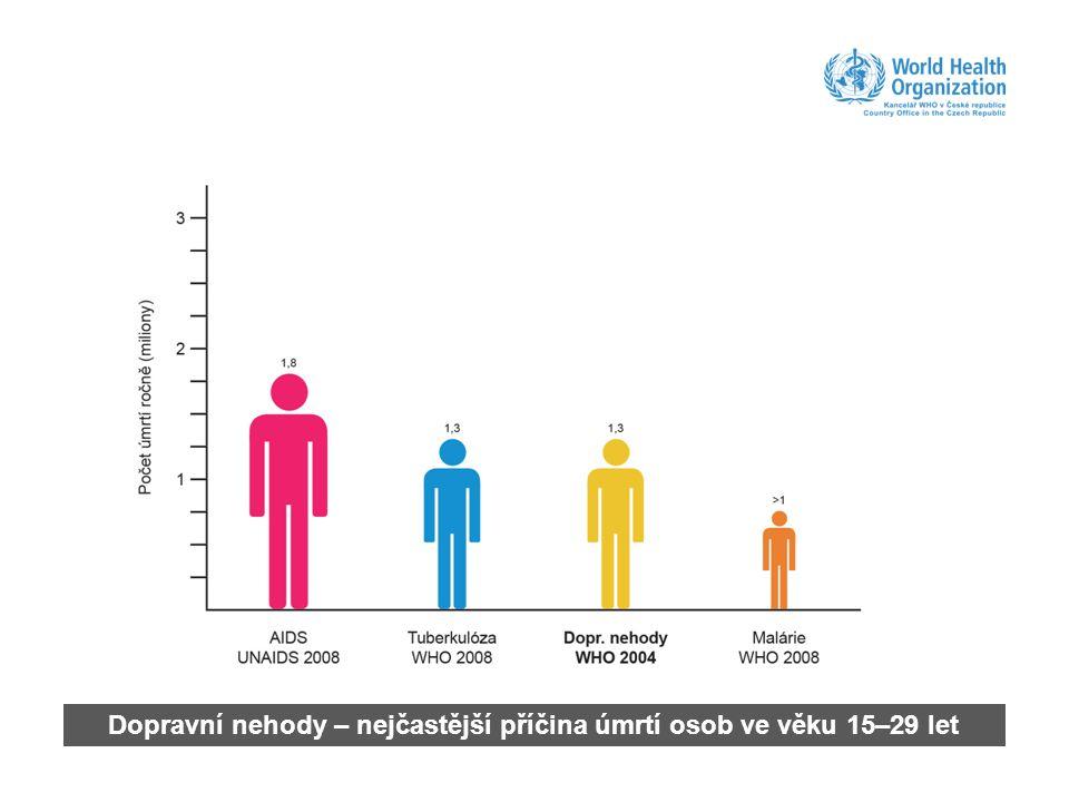 Dekáda OSN 2011–2020 zaměřená na problematiku bezp.