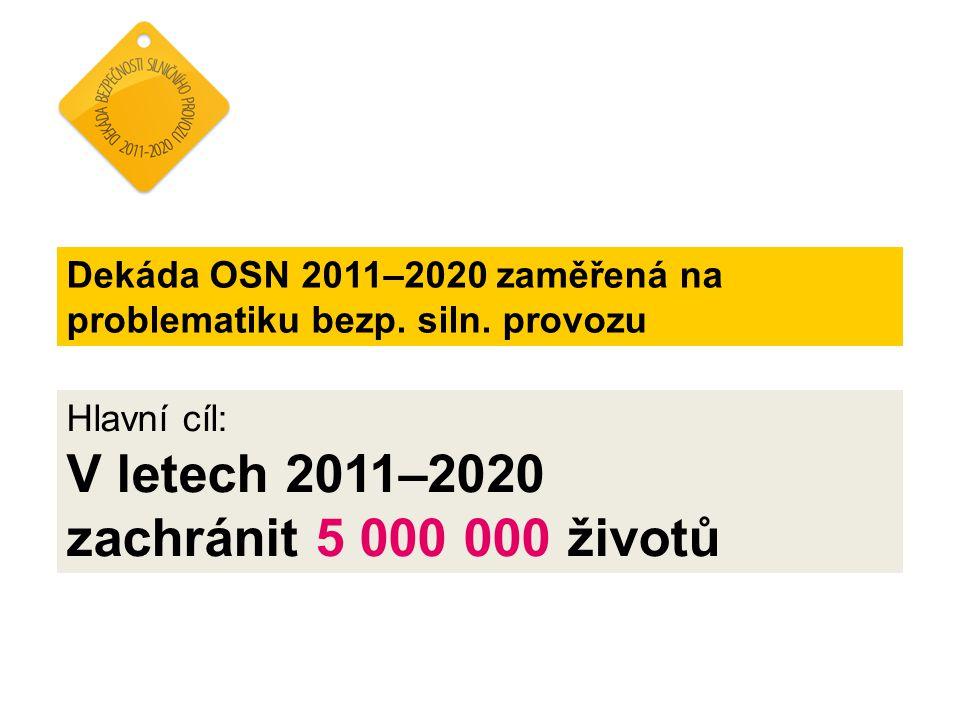 Dekáda OSN 2011–2020 zaměřená na problematiku bezp. siln. provozu Hlavní cíl: V letech 2011–2020 zachránit 5 000 000 životů