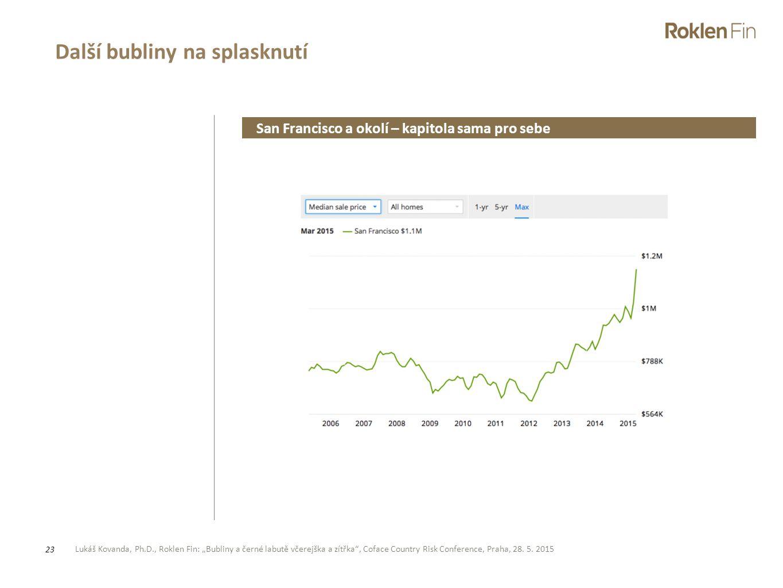 """Lukáš Kovanda, Ph.D., Roklen Fin: """"Bubliny a černé labutě včerejška a zítřka"""", Coface Country Risk Conference, Praha, 28. 5. 2015 23 Další bubliny na"""