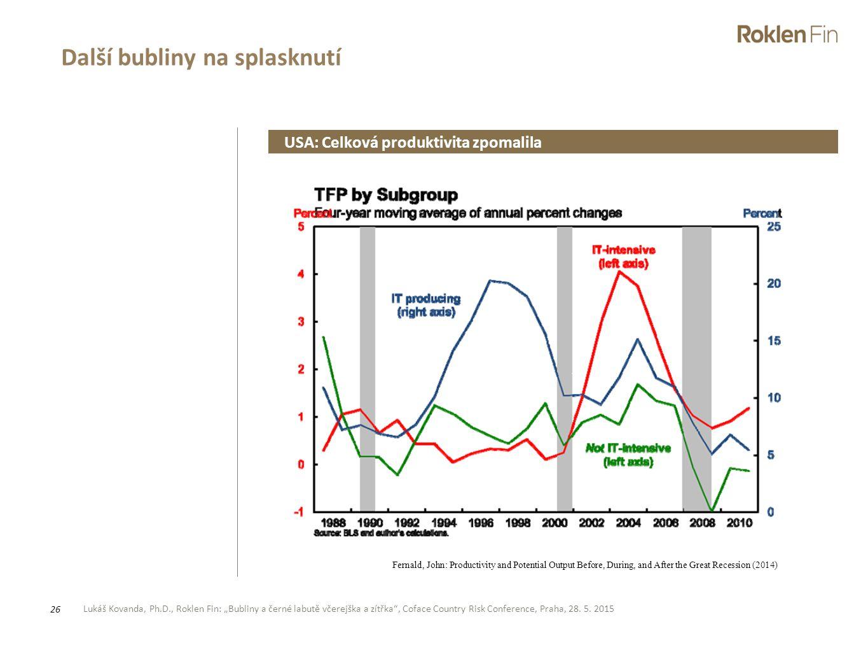 """Lukáš Kovanda, Ph.D., Roklen Fin: """"Bubliny a černé labutě včerejška a zítřka"""", Coface Country Risk Conference, Praha, 28. 5. 2015 26 Další bubliny na"""