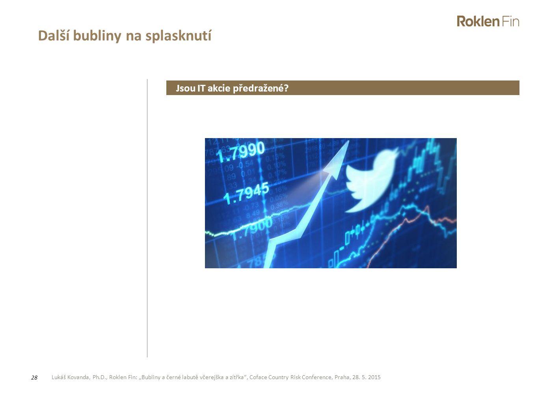 """Lukáš Kovanda, Ph.D., Roklen Fin: """"Bubliny a černé labutě včerejška a zítřka"""", Coface Country Risk Conference, Praha, 28. 5. 2015 28 Další bubliny na"""