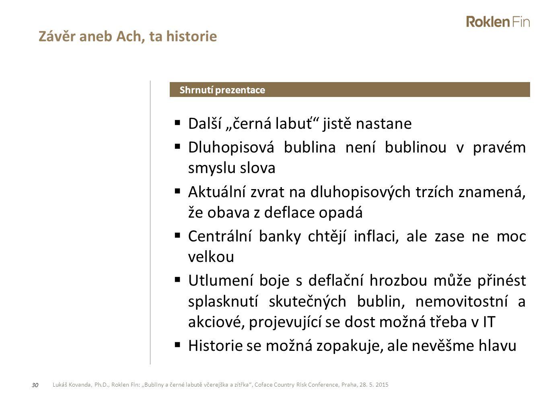 """Lukáš Kovanda, Ph.D., Roklen Fin: """"Bubliny a černé labutě včerejška a zítřka"""", Coface Country Risk Conference, Praha, 28. 5. 2015 30  Další """"černá la"""