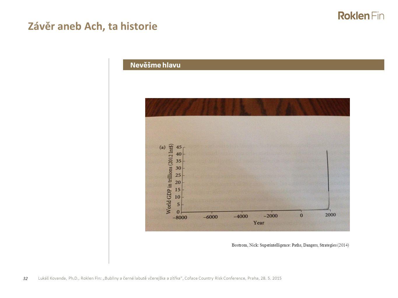 """Lukáš Kovanda, Ph.D., Roklen Fin: """"Bubliny a černé labutě včerejška a zítřka"""", Coface Country Risk Conference, Praha, 28. 5. 2015 32 Závěr aneb Ach, t"""
