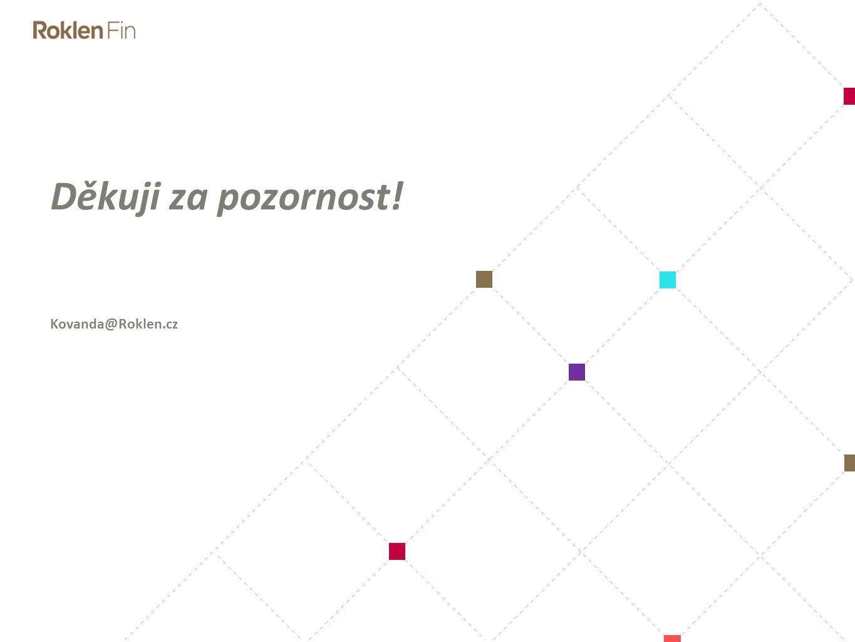 Děkuji za pozornost! Kovanda@Roklen.cz